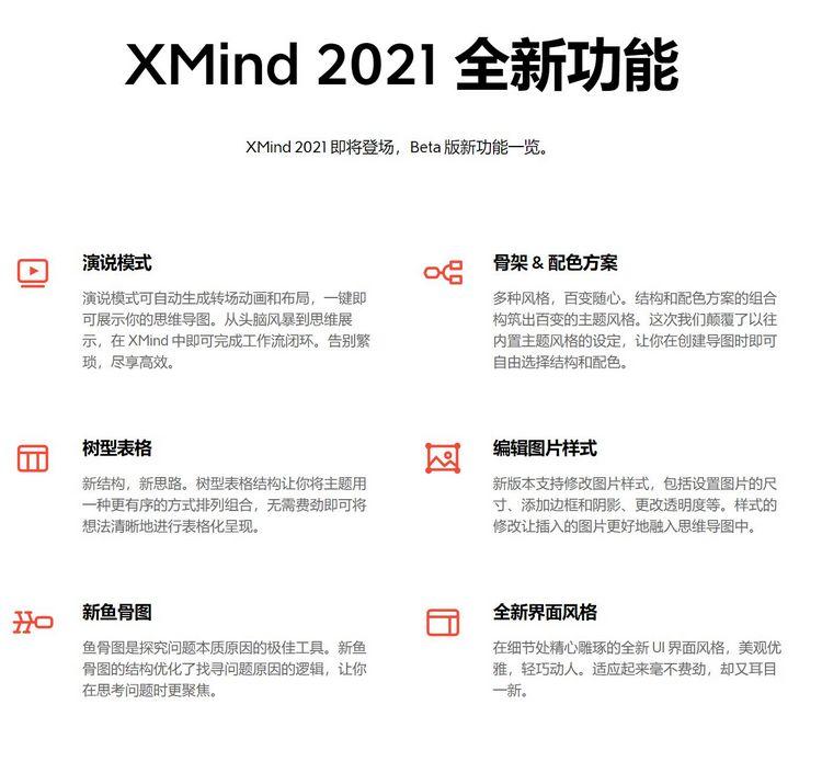 全新思维导图 XMind 2021 11.0 Beta 2 完美版-第1张图片-分享者 - 优质精品软件、互联网资源分享